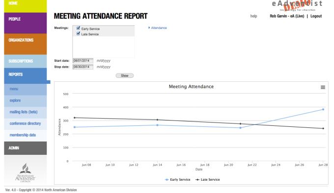 attendance report 2