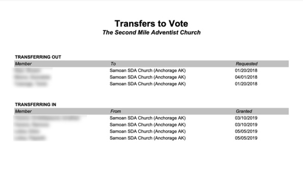 transfers_to_vote_report